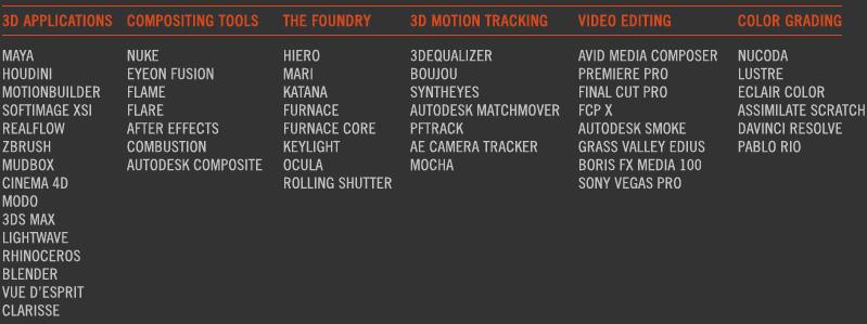Maya Launcher - Software Overview